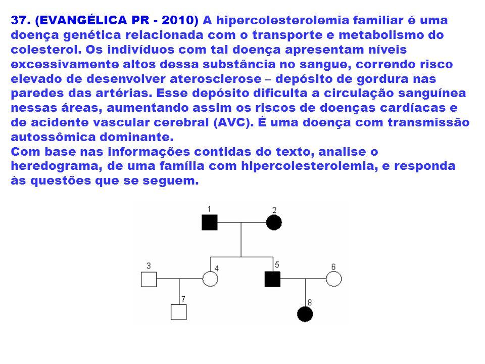 37. (EVANGÉLICA PR - 2010) A hipercolesterolemia familiar é uma doença genética relacionada com o transporte e metabolismo do colesterol. Os indivíduo