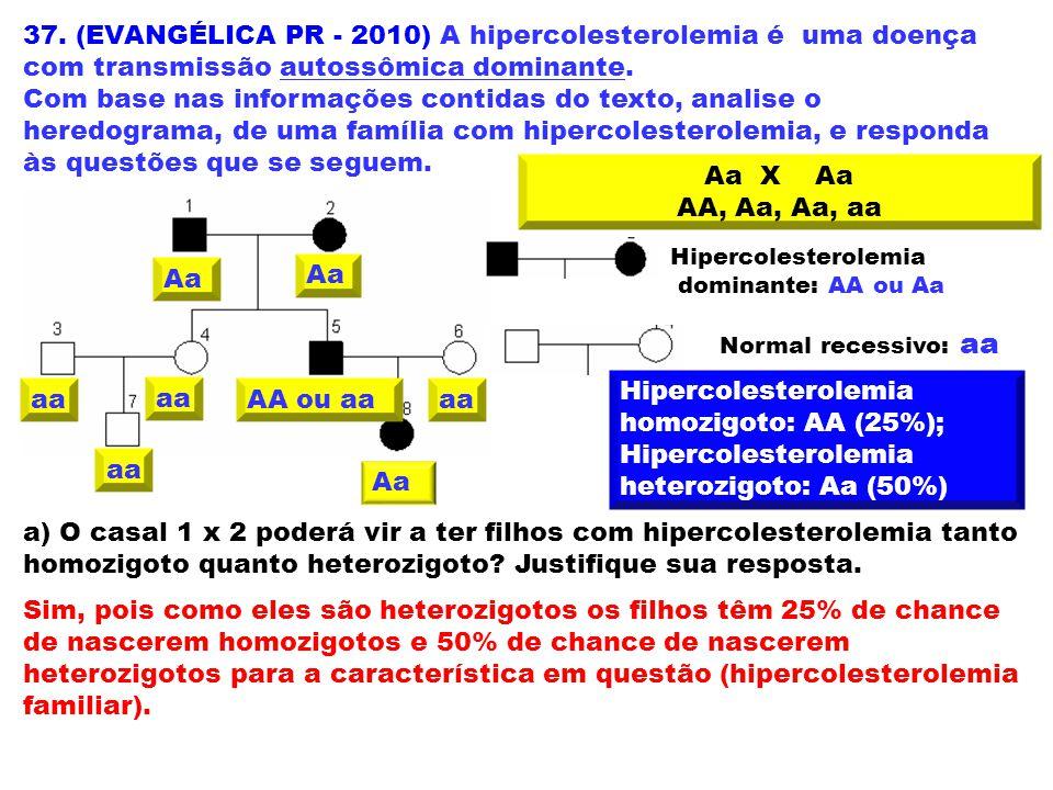 37. (EVANGÉLICA PR - 2010) A hipercolesterolemia é uma doença com transmissão autossômica dominante. Com base nas informações contidas do texto, anali