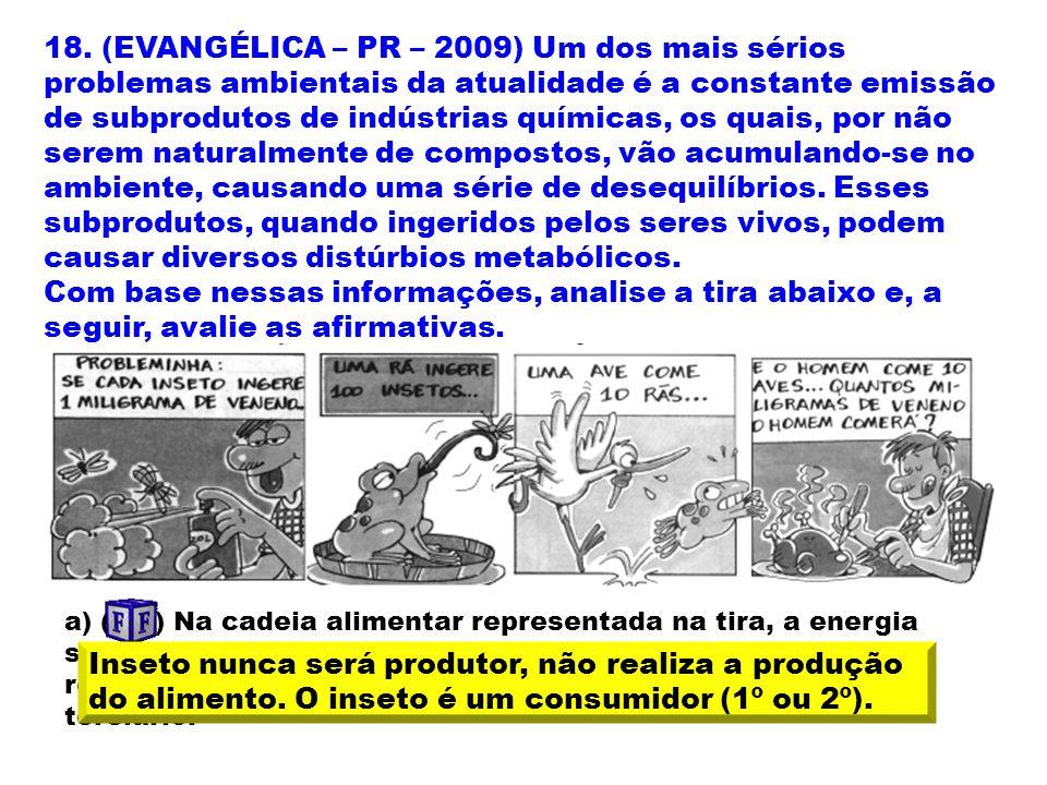 18. (EVANGÉLICA – PR – 2009) Um dos mais sérios problemas ambientais da atualidade é a constante emissão de subprodutos de indústrias químicas, os qua