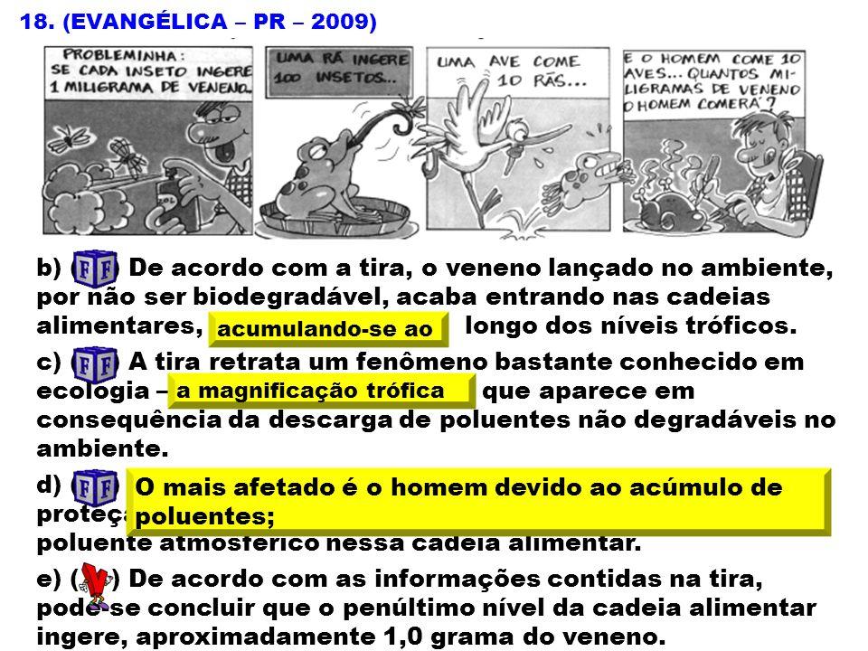 b) ( ) De acordo com a tira, o veneno lançado no ambiente, por não ser biodegradável, acaba entrando nas cadeias alimentares, diluindo-se ao longo dos