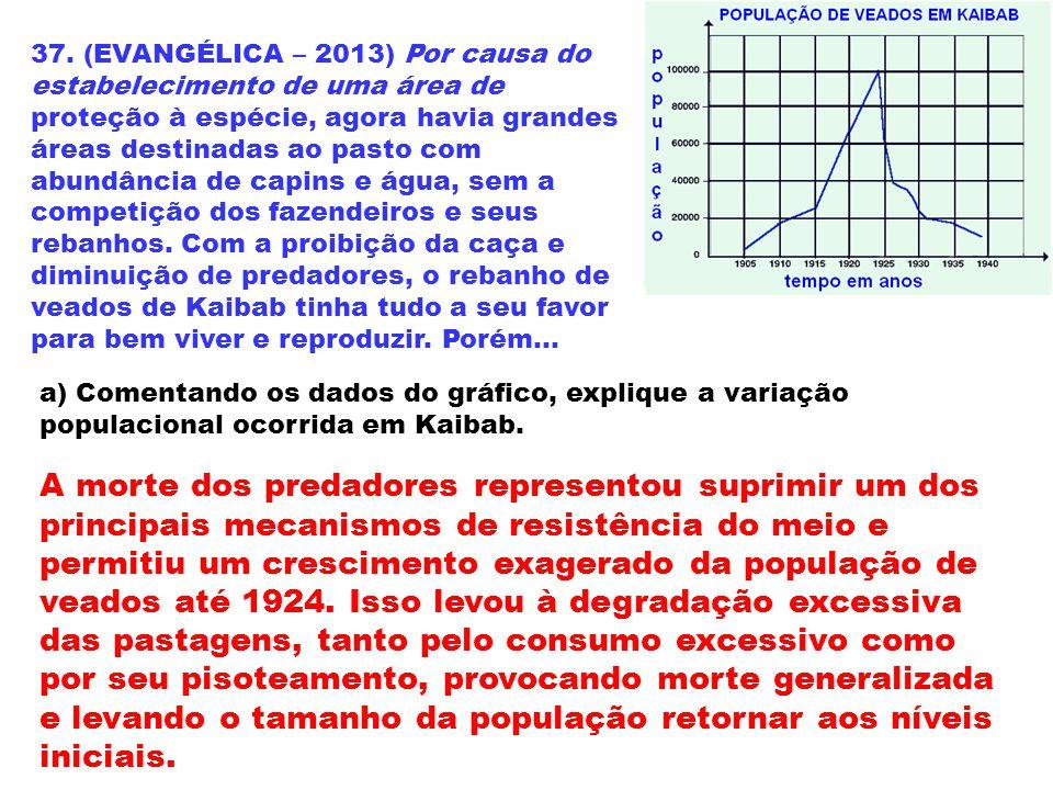 37. (EVANGÉLICA – 2013) Por causa do estabelecimento de uma área de proteção à espécie, agora havia grandes áreas destinadas ao pasto com abundância d