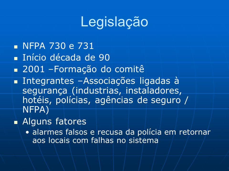 Legislação NFPA 730 e 731 Início década de 90 2001 –Formação do comitê Integrantes –Associações ligadas à segurança (industrias, instaladores, hotéis,