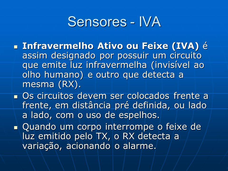Sensores - IVA Infravermelho Ativo ou Feixe (IVA) é assim designado por possuir um circuito que emite luz infravermelha (invisível ao olho humano) e o
