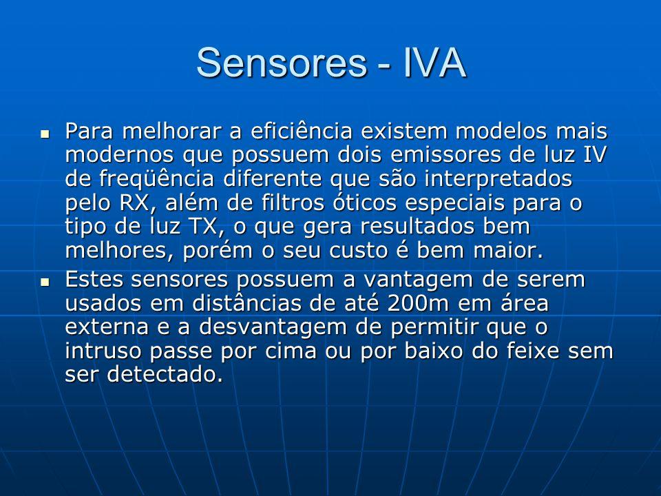 Sensores - IVA Para melhorar a eficiência existem modelos mais modernos que possuem dois emissores de luz IV de freqüência diferente que são interpret