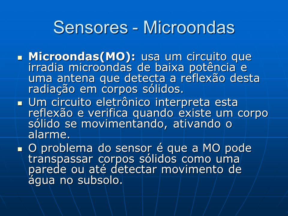 Sensores - Microondas Microondas(MO): usa um circuito que irradia microondas de baixa potência e uma antena que detecta a reflexão desta radiação em c