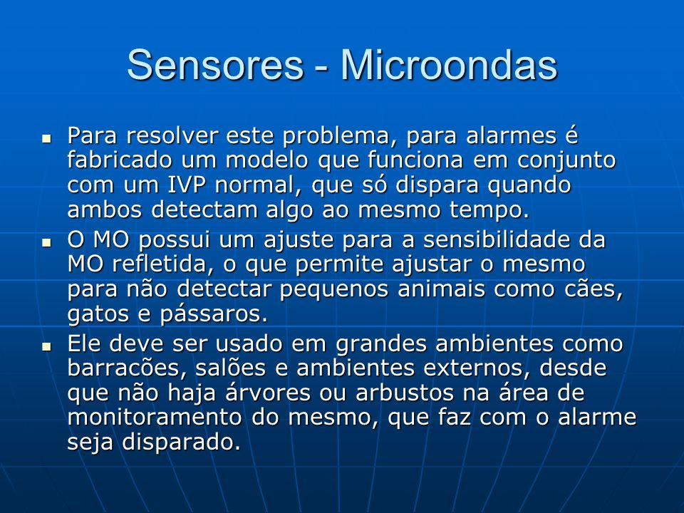 Sensores - Microondas Para resolver este problema, para alarmes é fabricado um modelo que funciona em conjunto com um IVP normal, que só dispara quand