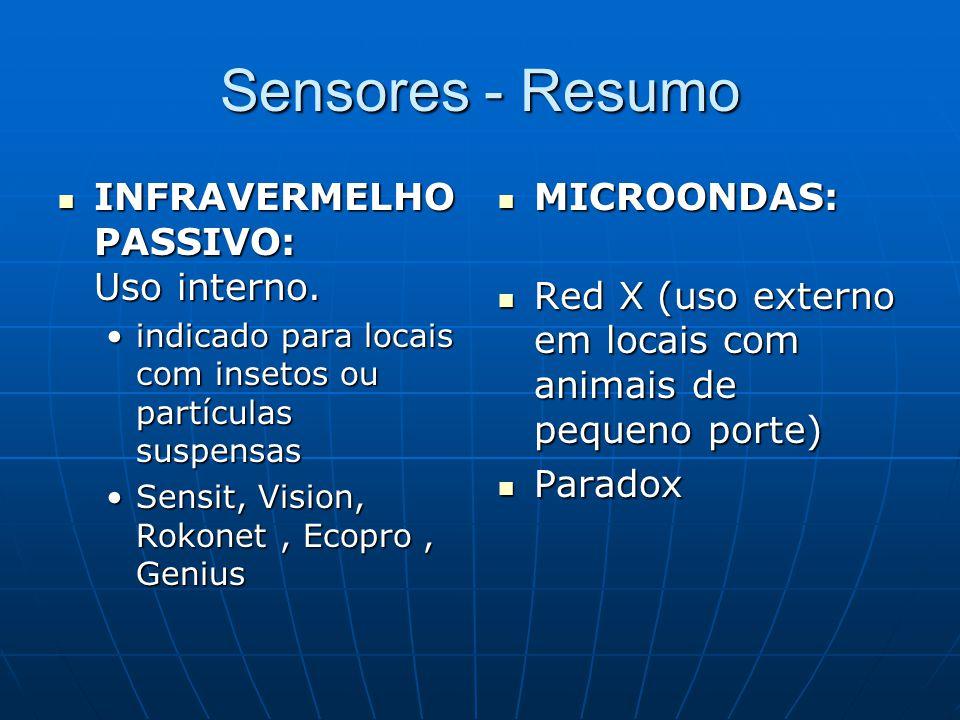 Sensores - Resumo INFRAVERMELHO PASSIVO: Uso interno. INFRAVERMELHO PASSIVO: Uso interno. indicado para locais com insetos ou partículas suspensasindi