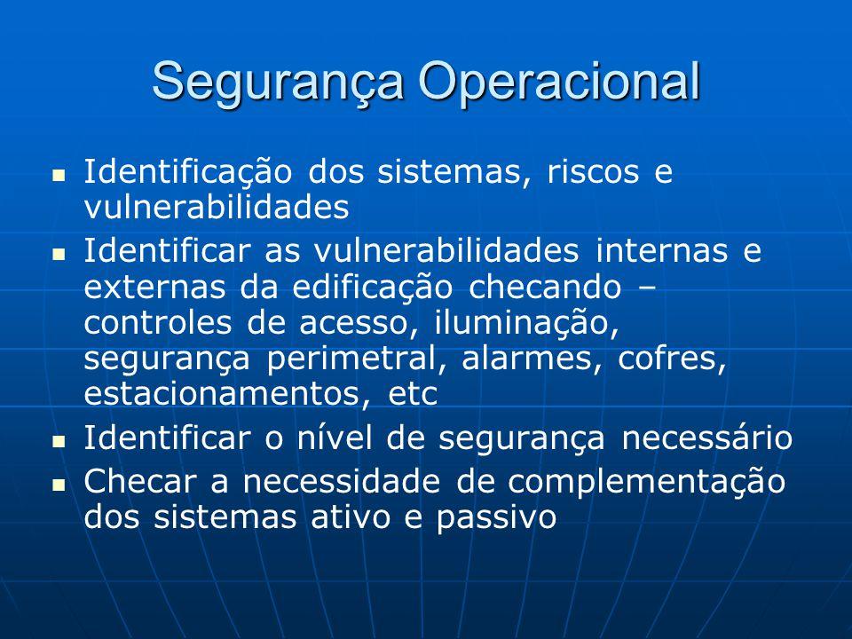 Segurança Operacional Identificação dos sistemas, riscos e vulnerabilidades Identificar as vulnerabilidades internas e externas da edificação checando