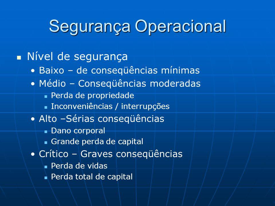 Segurança Operacional Nível de segurança Baixo – de conseqüências mínimas Médio – Conseqüências moderadas Perda de propriedade Inconveniências / inter