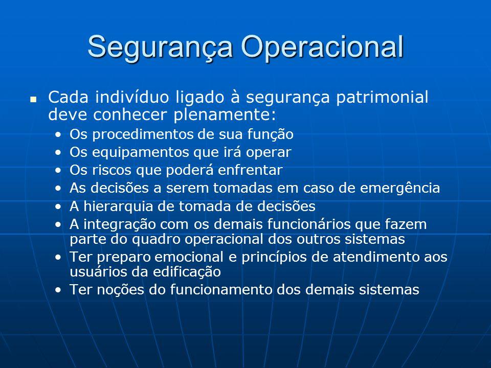 Segurança Operacional Cada indivíduo ligado à segurança patrimonial deve conhecer plenamente: Os procedimentos de sua função Os equipamentos que irá o