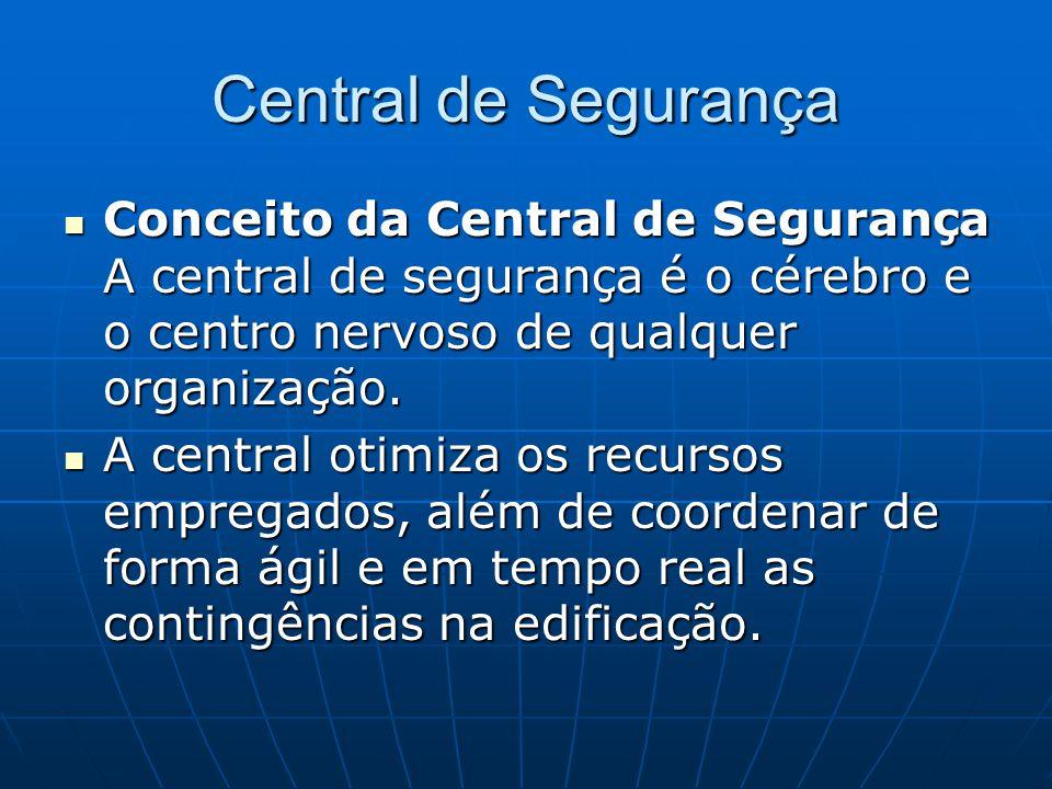 Conceito da Central de Segurança A central de segurança é o cérebro e o centro nervoso de qualquer organização. Conceito da Central de Segurança A cen