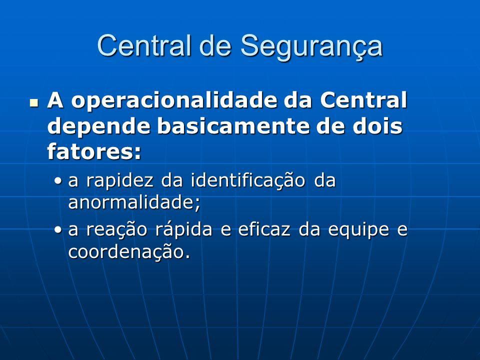 Central de Segurança A operacionalidade da Central depende basicamente de dois fatores: A operacionalidade da Central depende basicamente de dois fato