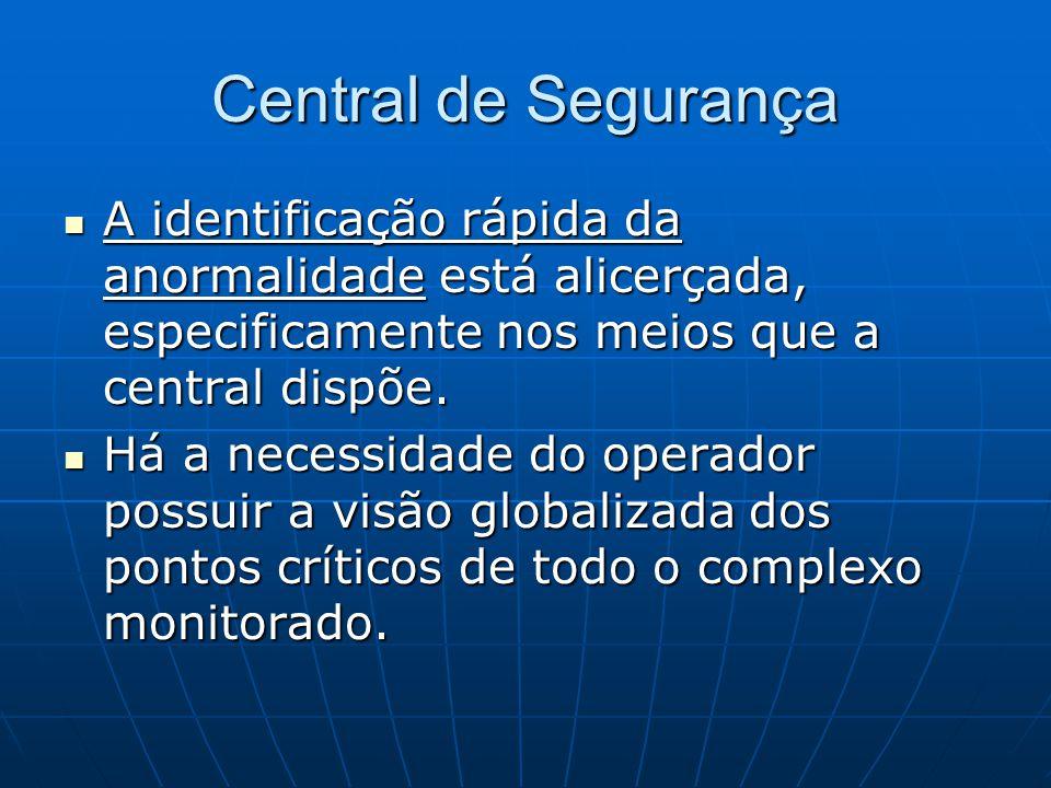 Central de Segurança A identificação rápida da anormalidade está alicerçada, especificamente nos meios que a central dispõe. A identificação rápida da
