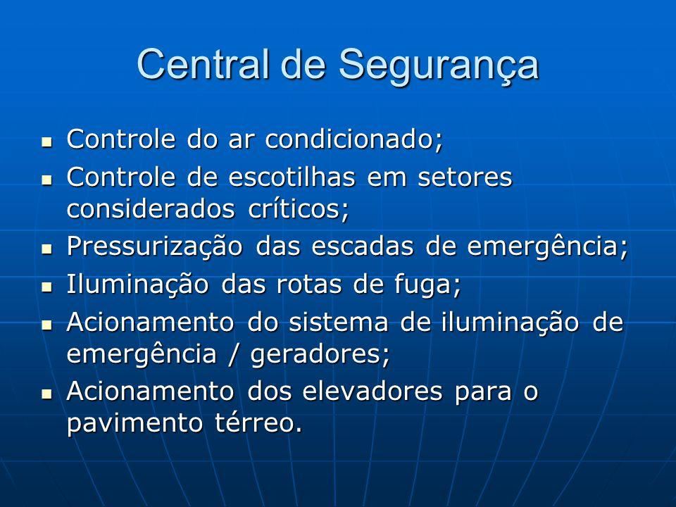 Central de Segurança Controle do ar condicionado; Controle do ar condicionado; Controle de escotilhas em setores considerados críticos; Controle de es