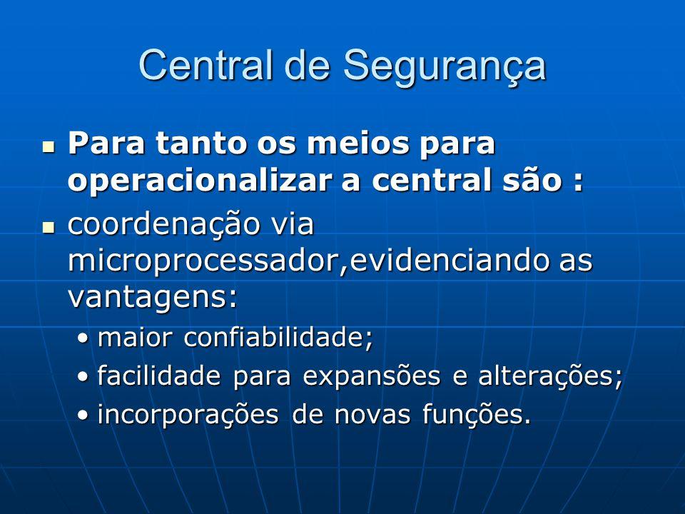 Central de Segurança Para tanto os meios para operacionalizar a central são : Para tanto os meios para operacionalizar a central são : coordenação via