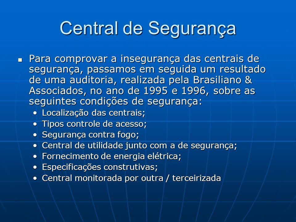 Central de Segurança Para comprovar a insegurança das centrais de segurança, passamos em seguida um resultado de uma auditoria, realizada pela Brasili