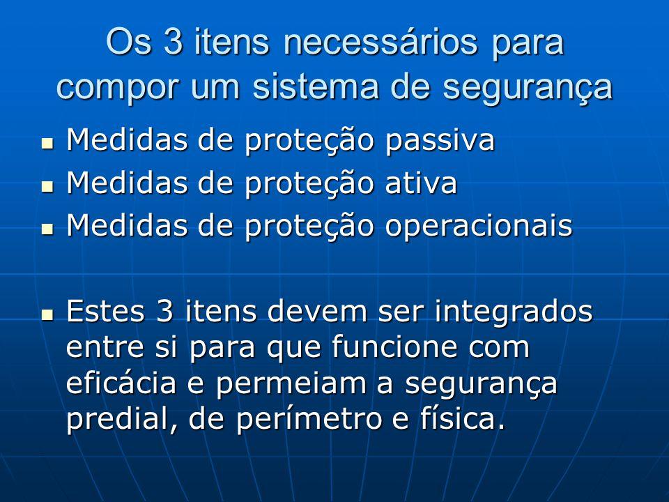 Os 3 itens necessários para compor um sistema de segurança Medidas de proteção passiva Medidas de proteção passiva Medidas de proteção ativa Medidas d