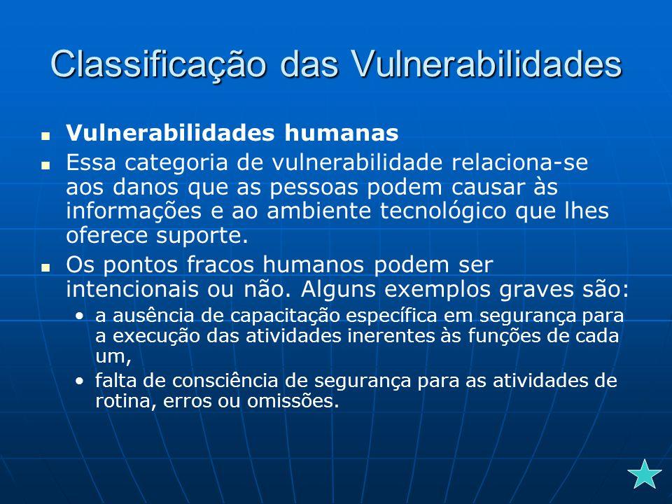 Classificação das Vulnerabilidades Vulnerabilidades humanas Essa categoria de vulnerabilidade relaciona-se aos danos que as pessoas podem causar às in