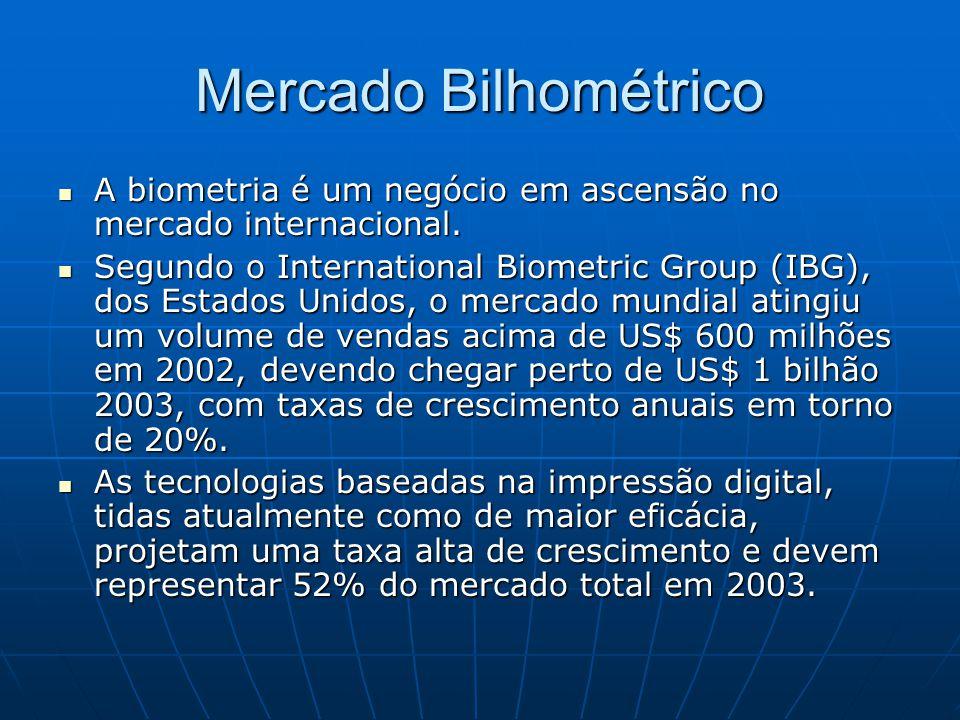 Mercado Bilhométrico A biometria é um negócio em ascensão no mercado internacional. A biometria é um negócio em ascensão no mercado internacional. Seg