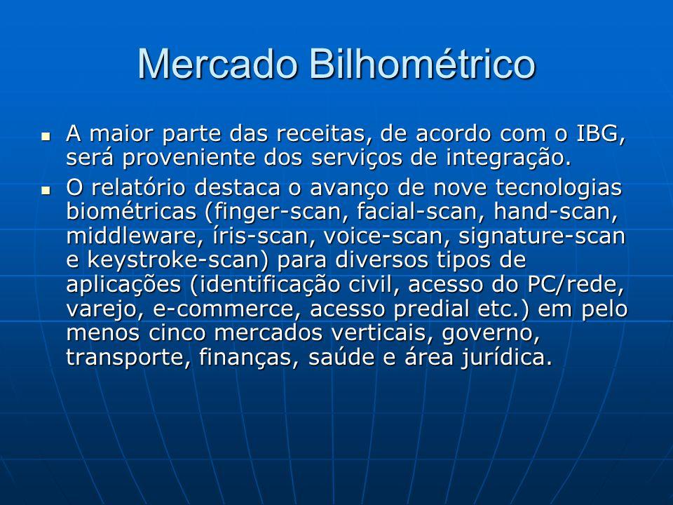 Mercado Bilhométrico A maior parte das receitas, de acordo com o IBG, será proveniente dos serviços de integração. A maior parte das receitas, de acor