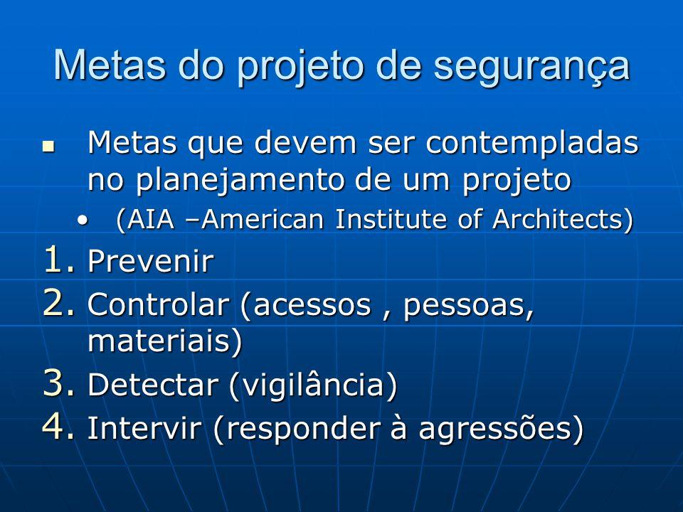 Conceitos do projeto de segurança 1.Localização das saídas 2.