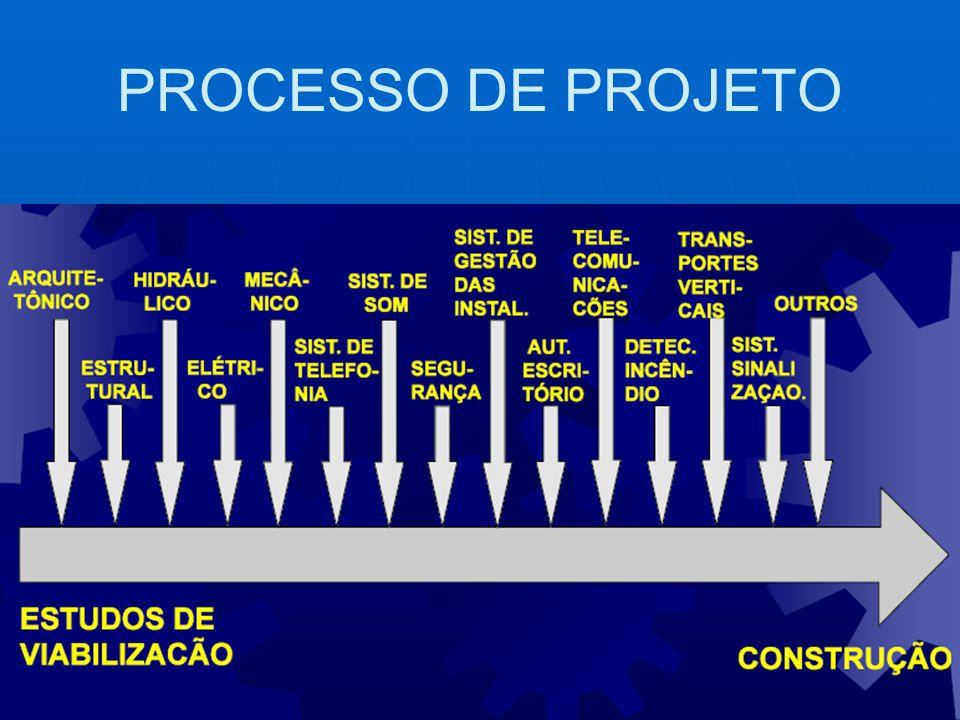 Central de Segurança Na maior parte dos edifícios e empresas, existentes hoje no Brasil, o espaço das centrais sempre estão relegadas a um segundo plano, localizadas em pontos considerados não estratégicos e por conseguinte inseguros.