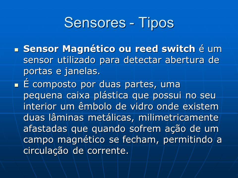 Sensores - Tipos Sensor Magnético ou reed switch é um sensor utilizado para detectar abertura de portas e janelas. Sensor Magnético ou reed switch é u