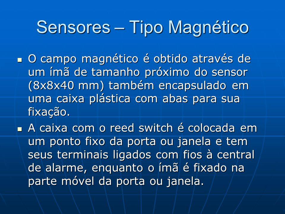 Sensores – Tipo Magnético O campo magnético é obtido através de um ímã de tamanho próximo do sensor (8x8x40 mm) também encapsulado em uma caixa plásti