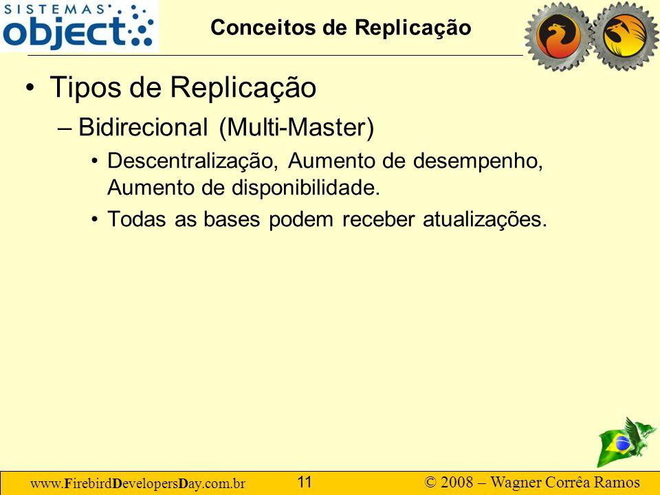 www.FirebirdDevelopersDay.com.br © 2008 – Wagner Corrêa Ramos 11 Conceitos de Replicação Tipos de Replicação –Bidirecional (Multi-Master) Descentrali