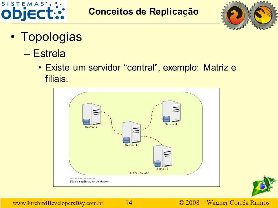 """www.FirebirdDevelopersDay.com.br © 2008 – Wagner Corrêa Ramos 14 Conceitos de Replicação Topologias –Estrela Existe um servidor """"central"""", exemplo: Ma"""