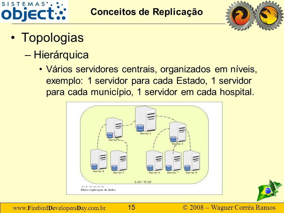 www.FirebirdDevelopersDay.com.br © 2008 – Wagner Corrêa Ramos 15 Conceitos de Replicação Topologias –Hierárquica Vários servidores centrais, organizad