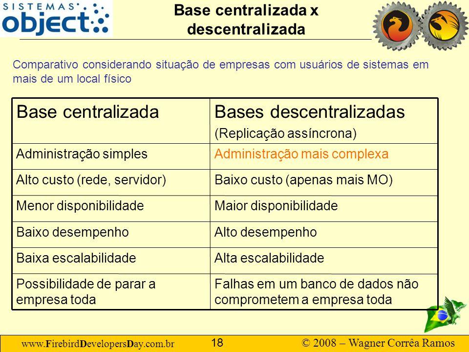 www.FirebirdDevelopersDay.com.br © 2008 – Wagner Corrêa Ramos 18 Base centralizada x descentralizada Falhas em um banco de dados não comprometem a emp