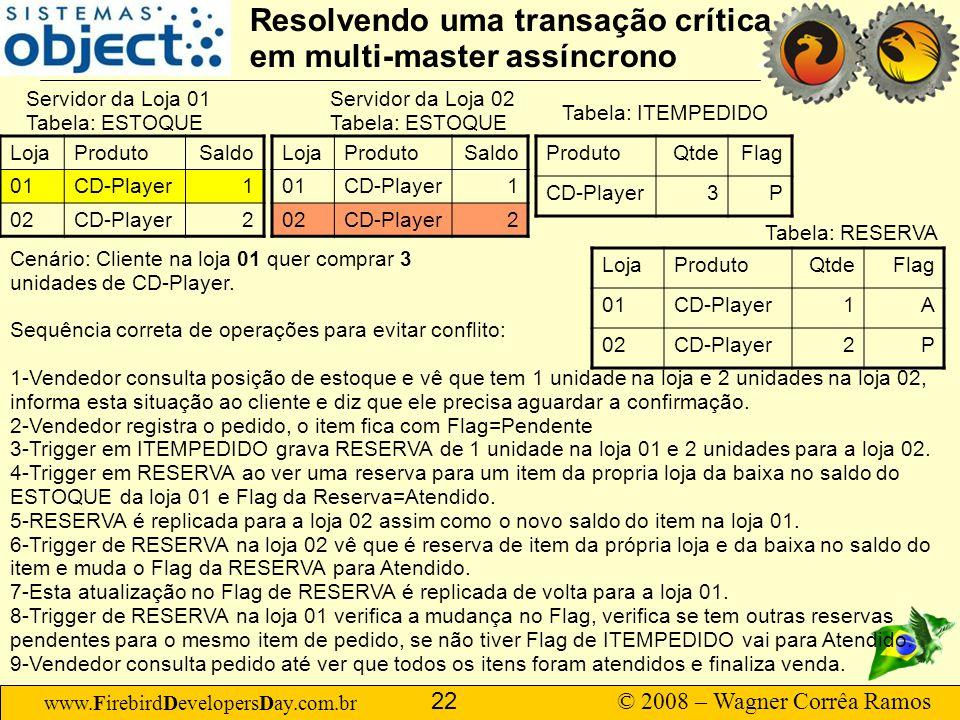 www.FirebirdDevelopersDay.com.br © 2008 – Wagner Corrêa Ramos 22 Resolvendo uma transação crítica em multi-master assíncrono LojaProdutoSaldo 01CD-Pla
