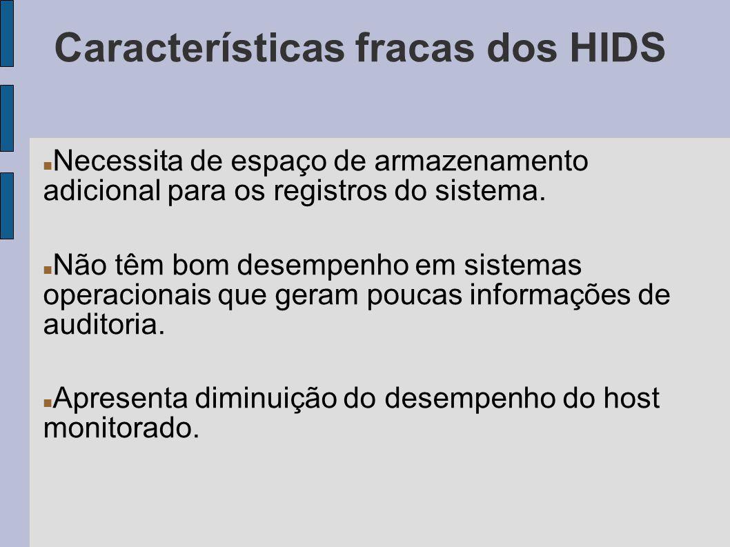 Características fracas dos HIDS Necessita de espaço de armazenamento adicional para os registros do sistema. Não têm bom desempenho em sistemas operac