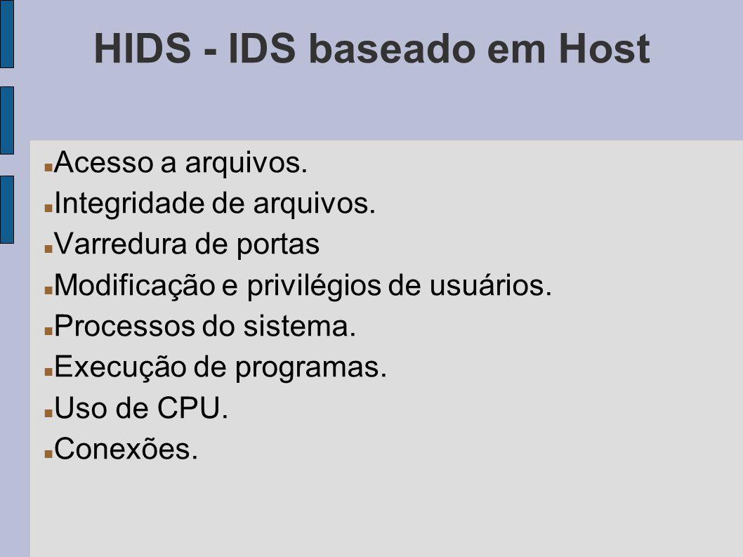 HIDS - IDS baseado em Host Acesso a arquivos. Integridade de arquivos. Varredura de portas Modificação e privilégios de usuários. Processos do sistema