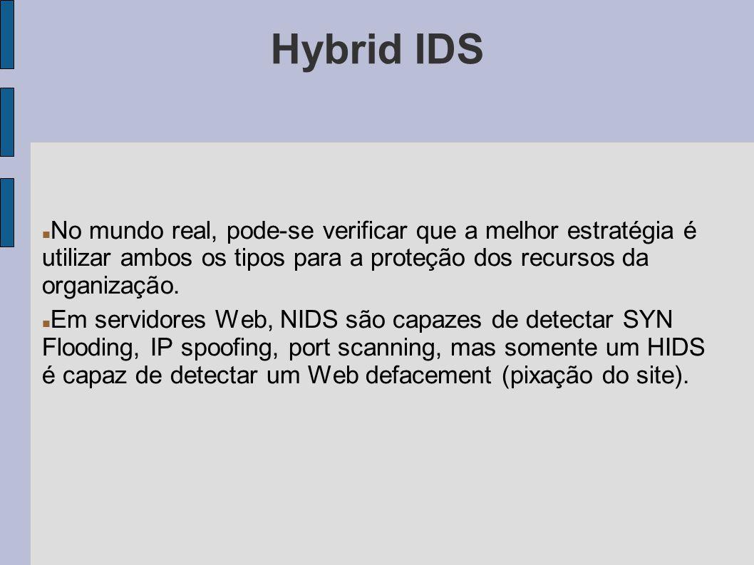 Hybrid IDS No mundo real, pode-se verificar que a melhor estratégia é utilizar ambos os tipos para a proteção dos recursos da organização. Em servidor