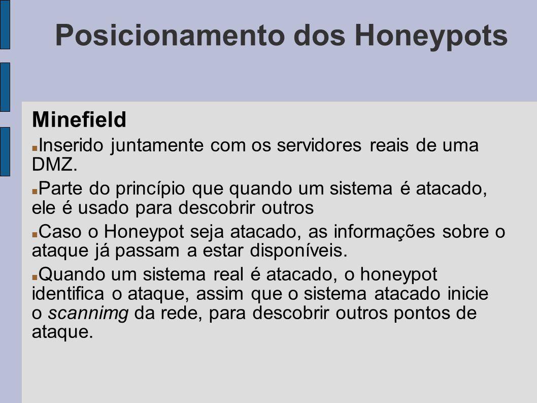 Posicionamento dos Honeypots Minefield Inserido juntamente com os servidores reais de uma DMZ. Parte do princípio que quando um sistema é atacado, ele