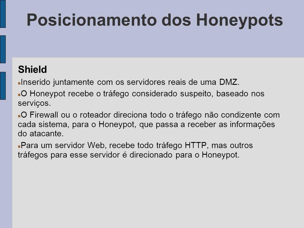 Posicionamento dos Honeypots Shield Inserido juntamente com os servidores reais de uma DMZ. O Honeypot recebe o tráfego considerado suspeito, baseado