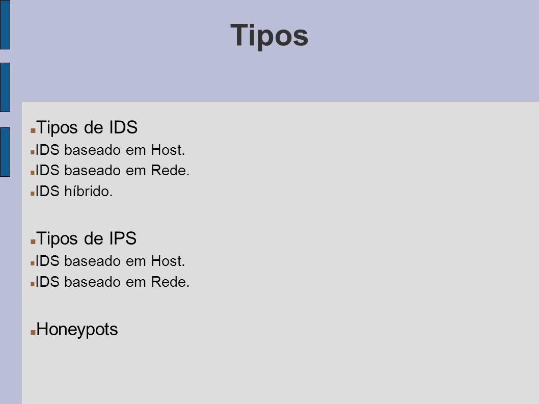 Tipos Tipos de IDS IDS baseado em Host. IDS baseado em Rede. IDS híbrido. Tipos de IPS IDS baseado em Host. IDS baseado em Rede. Honeypots