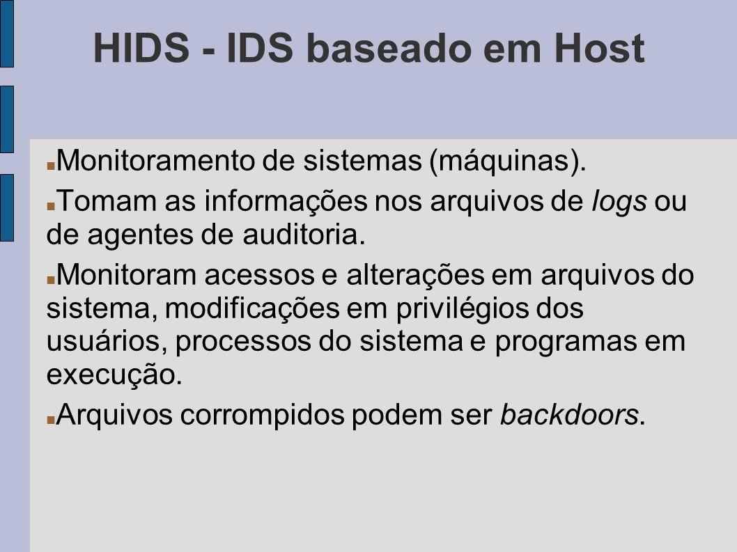 HIDS - IDS baseado em Host Monitoramento de sistemas (máquinas). Tomam as informações nos arquivos de logs ou de agentes de auditoria. Monitoram acess