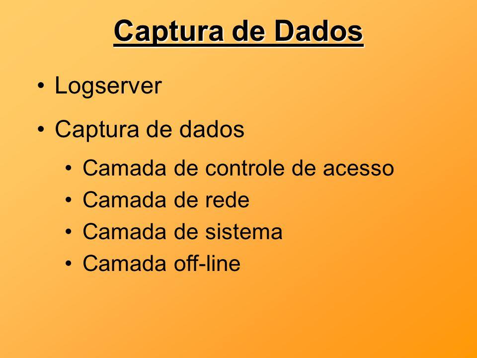Captura de Dados Logserver Captura de dados Camada de controle de acesso Camada de rede Camada de sistema Camada off-line