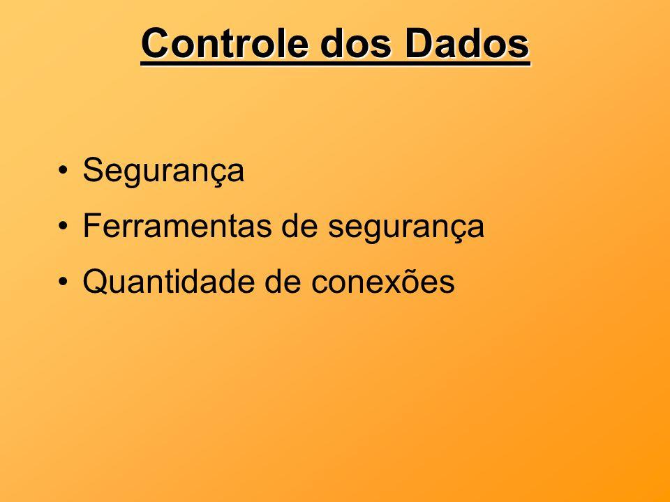 Controle dos Dados Segurança Ferramentas de segurança Quantidade de conexões