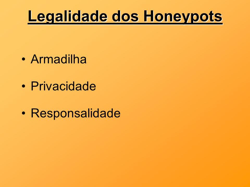Legalidade dos Honeypots Armadilha Privacidade Responsalidade