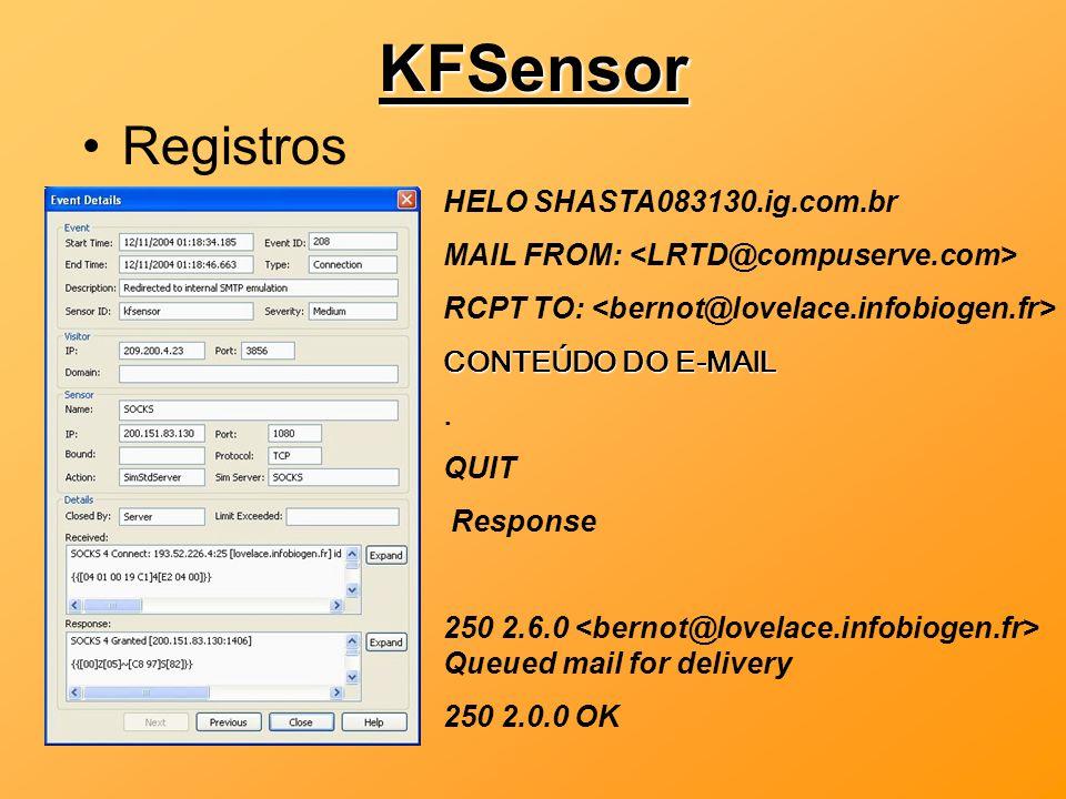 KFSensor Registros HELO SHASTA083130.ig.com.br MAIL FROM: RCPT TO: CONTEÚDO DO E-MAIL. QUIT Response 250 2.6.0 Queued mail for delivery 250 2.0.0 OK