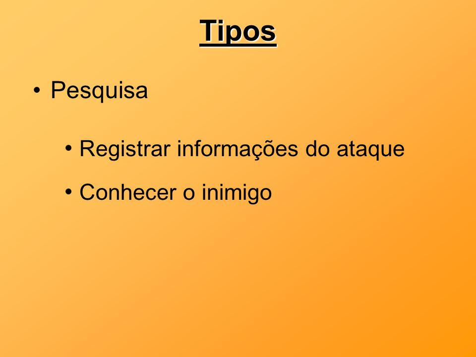 Tipos Pesquisa Registrar informações do ataque Conhecer o inimigo
