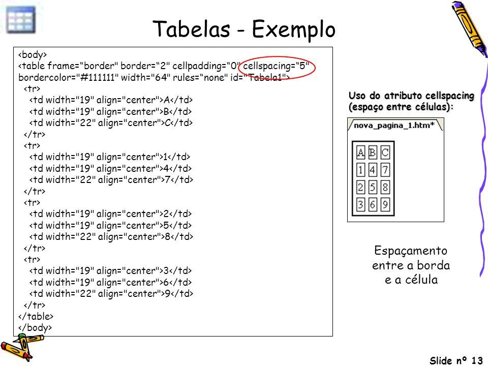 Slide nº 13 Tabelas - Exemplo A B C 1 4 7 2 5 8 3 6 9 Uso do atributo cellspacing (espaço entre células): Espaçamento entre a borda e a célula