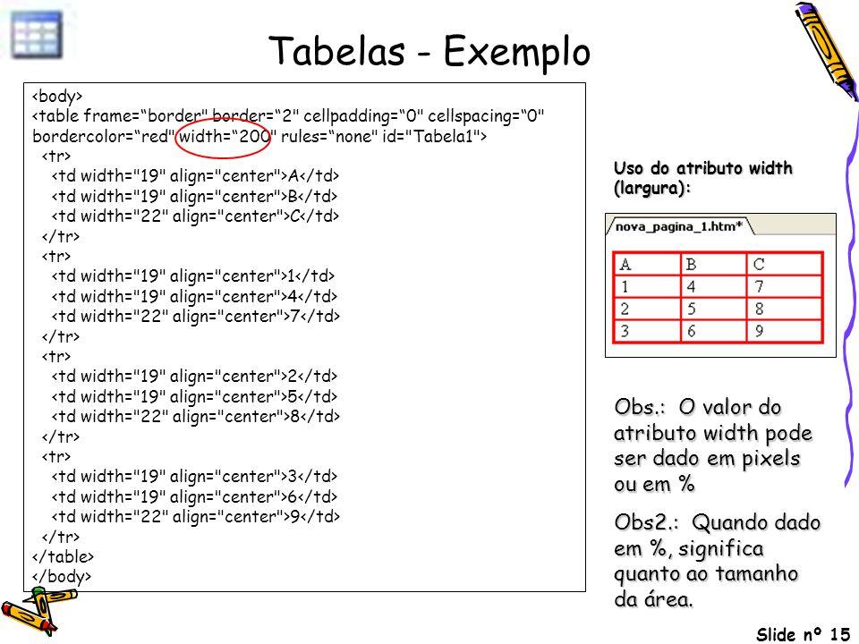 Slide nº 15 Tabelas - Exemplo A B C 1 4 7 2 5 8 3 6 9 Uso do atributo width (largura): Obs.: O valor do atributo width pode ser dado em pixels ou em %
