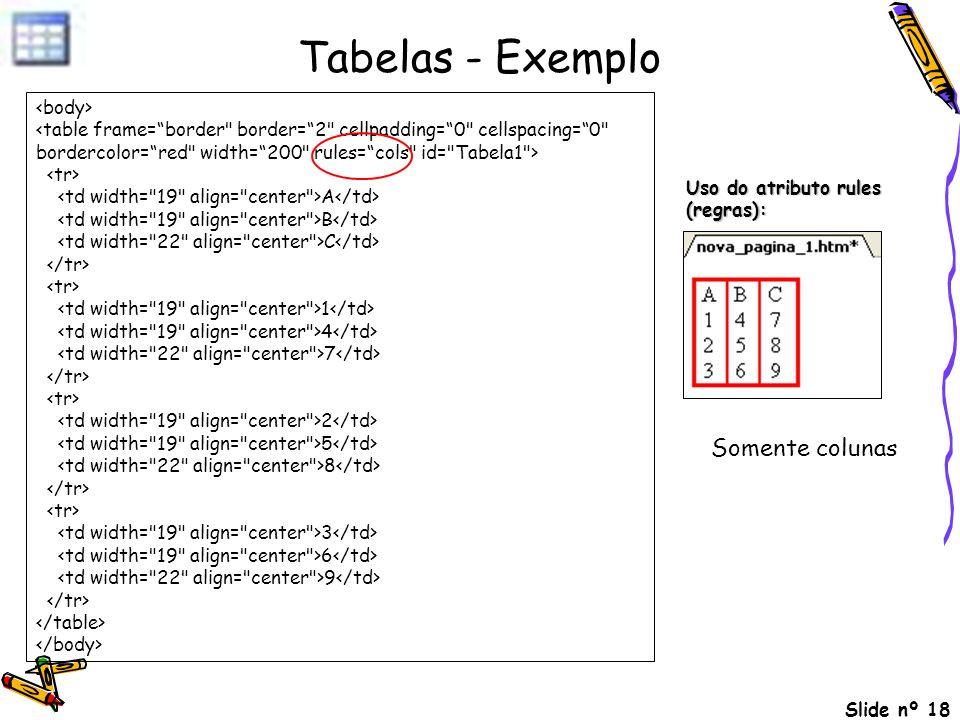 Slide nº 18 Tabelas - Exemplo A B C 1 4 7 2 5 8 3 6 9 Uso do atributo rules (regras): Somente colunas