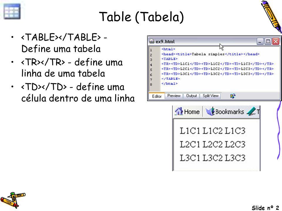 Slide nº 2 Table (Tabela) - Define uma tabela - define uma linha de uma tabela - define uma célula dentro de uma linha