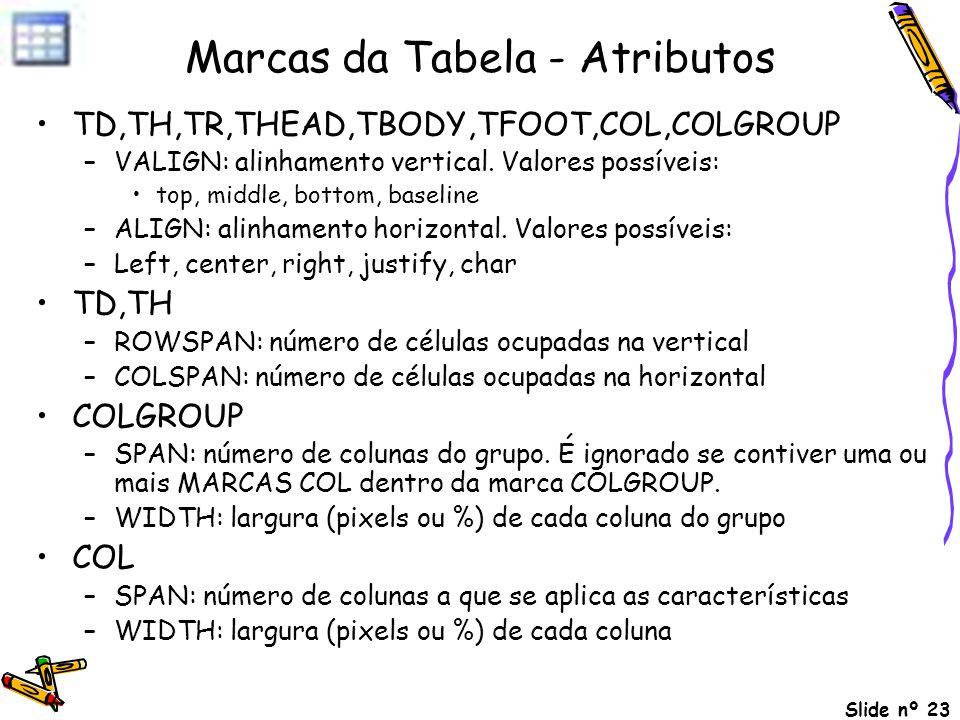 Slide nº 23 Marcas da Tabela - Atributos TD,TH,TR,THEAD,TBODY,TFOOT,COL,COLGROUP –VALIGN: alinhamento vertical. Valores possíveis: top, middle, bottom